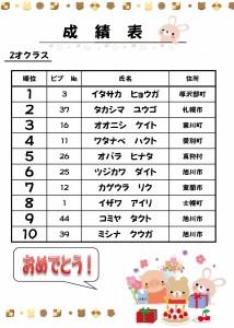 第3回キッズバイク 成績表-2