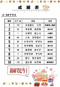 第3回キッズバイク 成績表-4