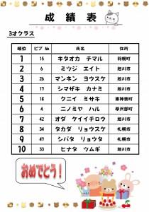第3回キッズバイク 成績表-3